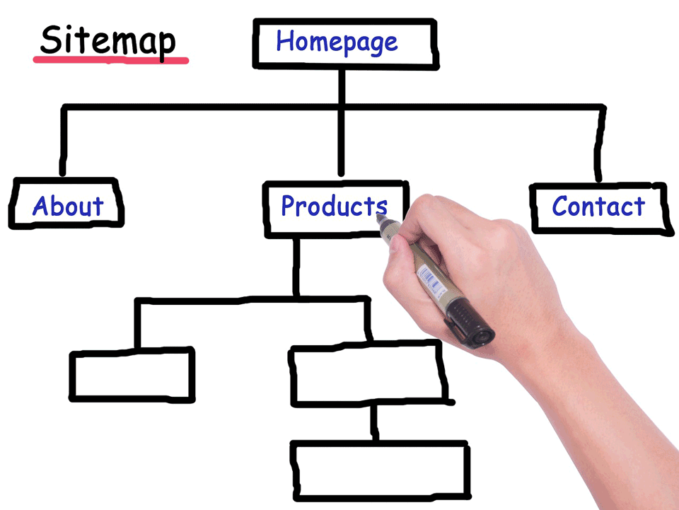 crear-sitemap-en-wordpress